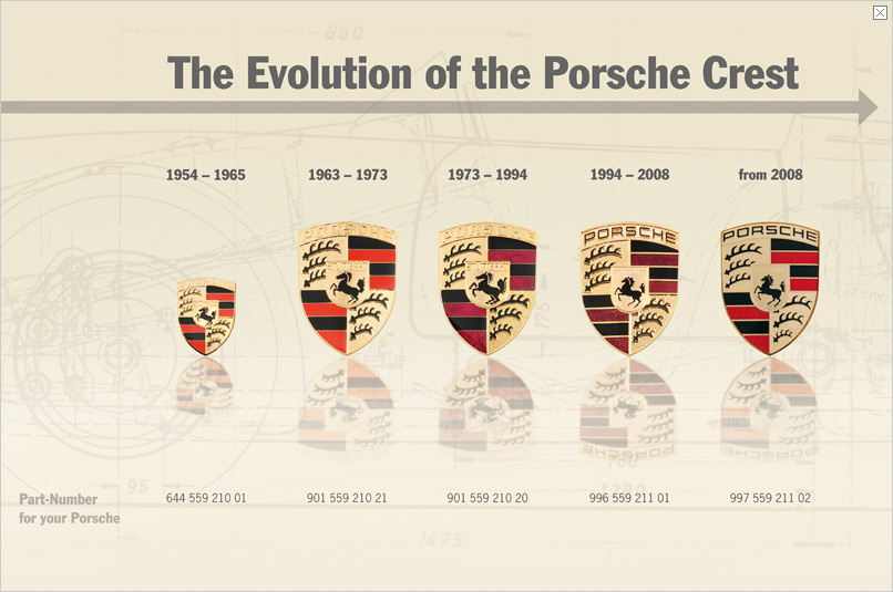Where Is Porsche Made >> What S On The Hood Of Every Porsche The Complex Re