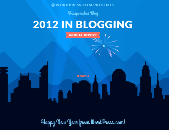 Your 2012 year in blogging.png44