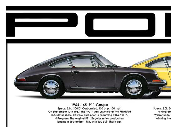 """50 YEARS OF 911"" - in detail"