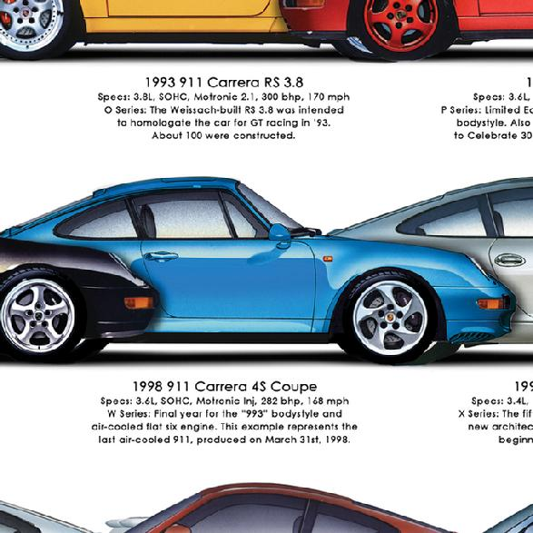 The final air-cooled 911 - Seinfeld's 993